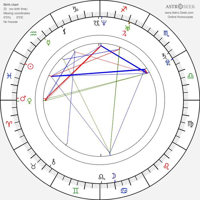 Aziz Ansari - Astrology Natal Birth Chart