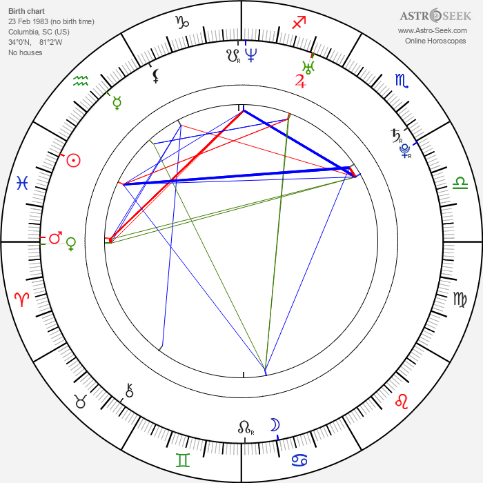 Aziz Ansari - Astrology Natal Birth Chart