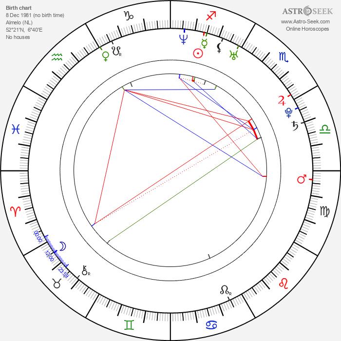 Azra Akin - Astrology Natal Birth Chart