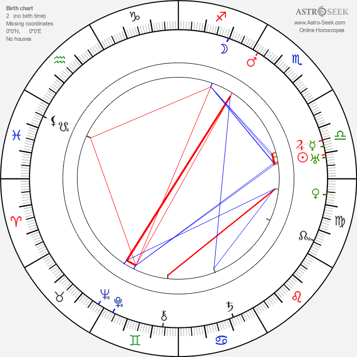 B. Reeves Eason - Astrology Natal Birth Chart