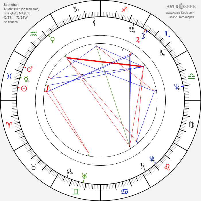 Babs Chula - Astrology Natal Birth Chart
