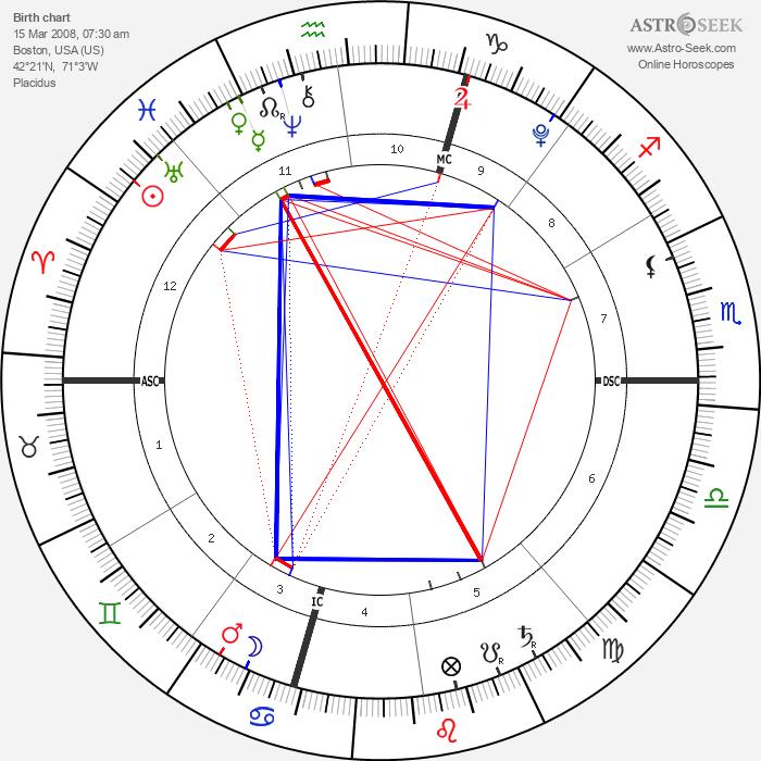 Baby Boy Matsuzaka - Astrology Natal Birth Chart
