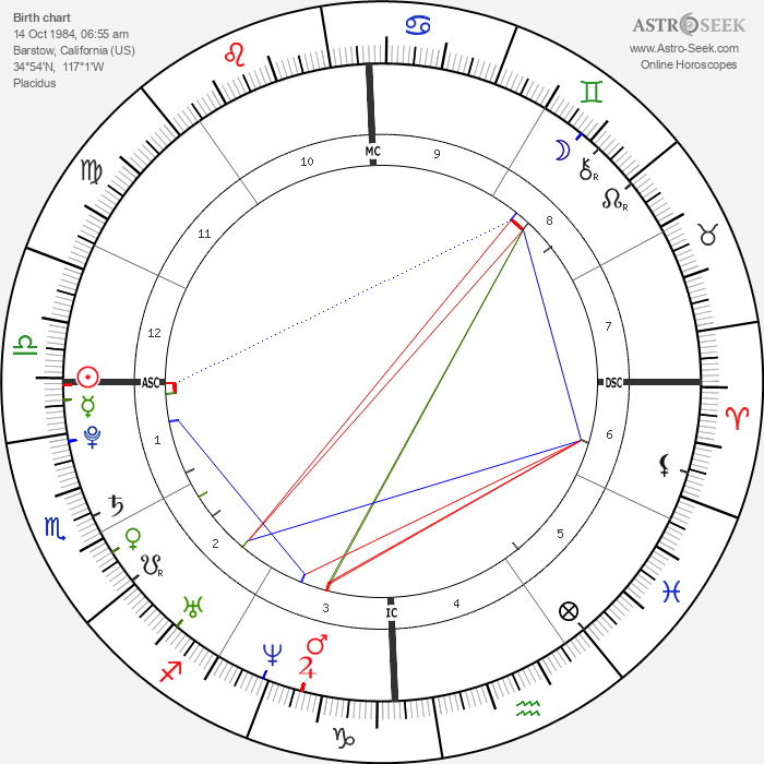Baby Fae - Astrology Natal Birth Chart
