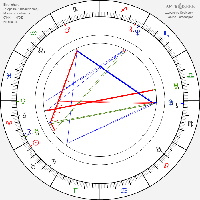 Babylon Zoo - Astrology Natal Birth Chart