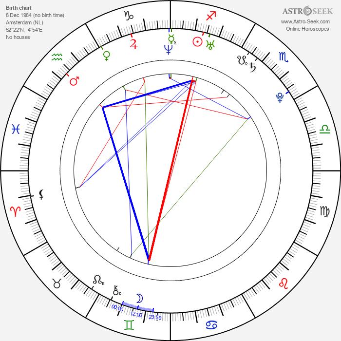 Badr Hari - Astrology Natal Birth Chart