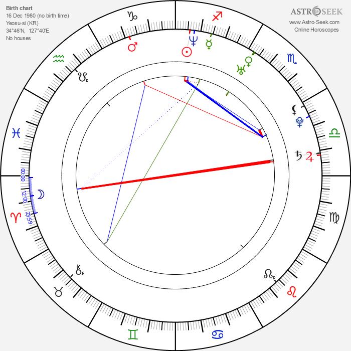 Baek Bong Ki - Astrology Natal Birth Chart