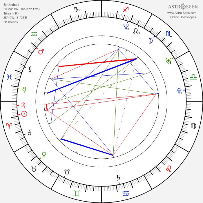 Bahar Soomekh - Astrology Natal Birth Chart