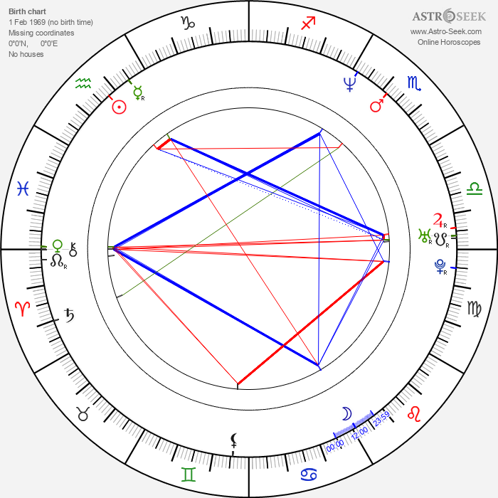 Bahman Ghobadi - Astrology Natal Birth Chart