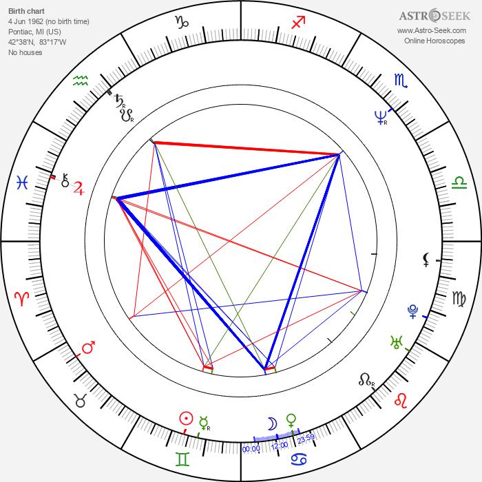 Bahni Turpin - Astrology Natal Birth Chart