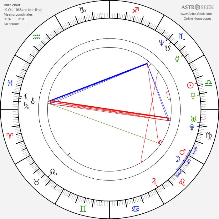 Bai Ling - Astrology Natal Birth Chart