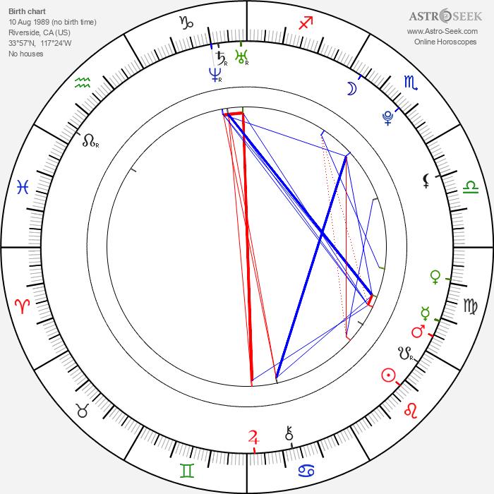 Bailey Blue - Astrology Natal Birth Chart