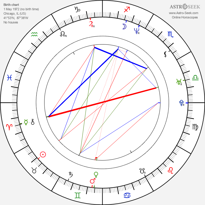 Bailey Chase - Astrology Natal Birth Chart