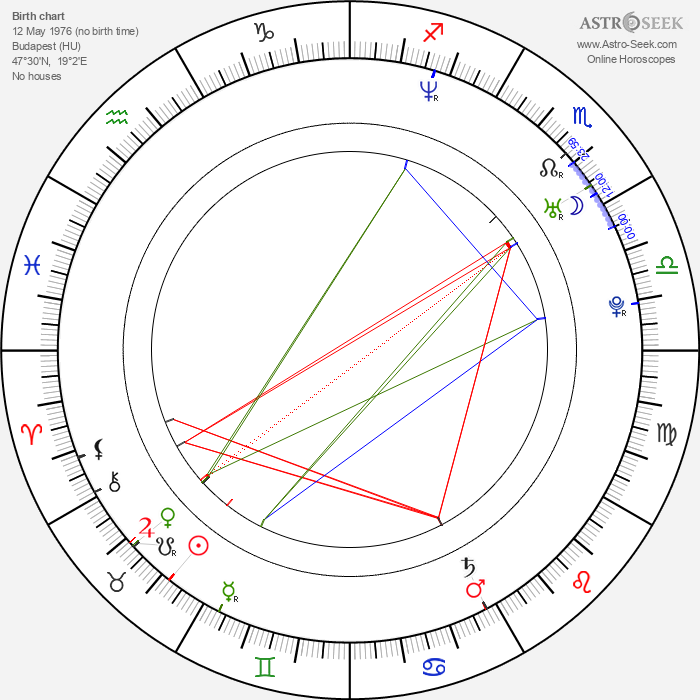 Bálint Kenyeres - Astrology Natal Birth Chart