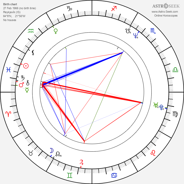 Baltasar Kormákur - Astrology Natal Birth Chart