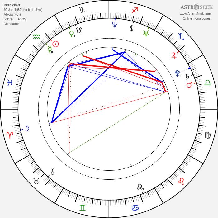 Bambadjan Bamba - Astrology Natal Birth Chart