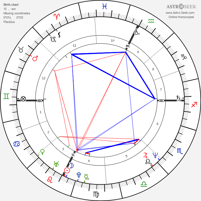 Bambi Bembenek - Astrology Natal Birth Chart