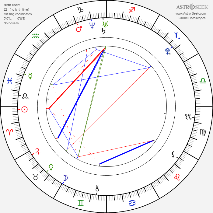 Ban So Young - Astrology Natal Birth Chart