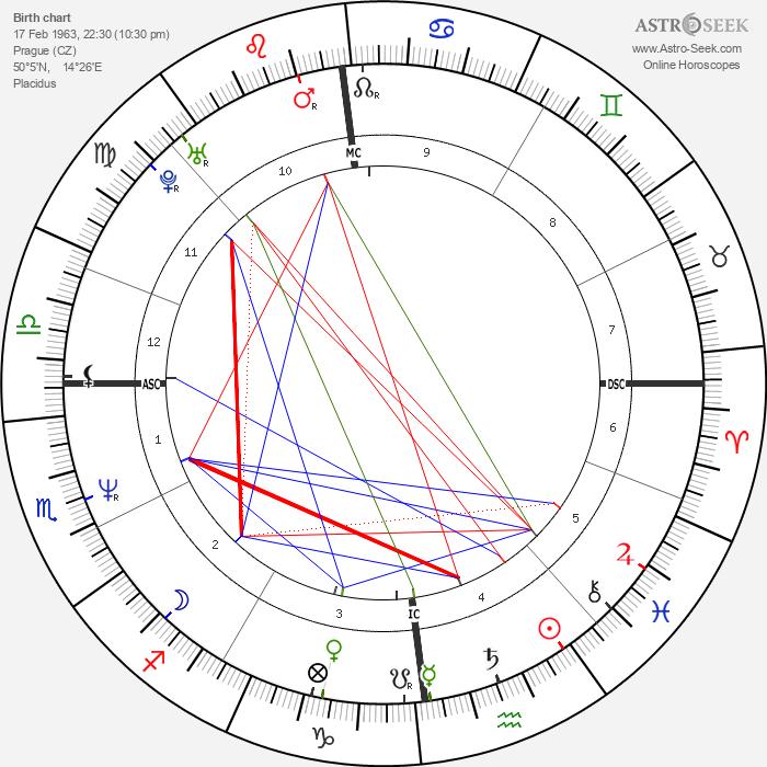 Bára Basiková - Astrology Natal Birth Chart