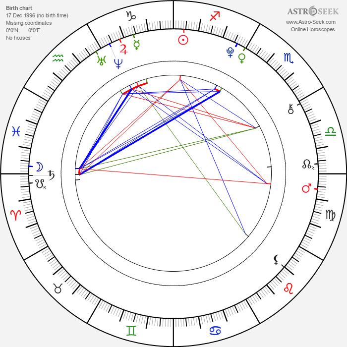 Bára Černá - Astrology Natal Birth Chart