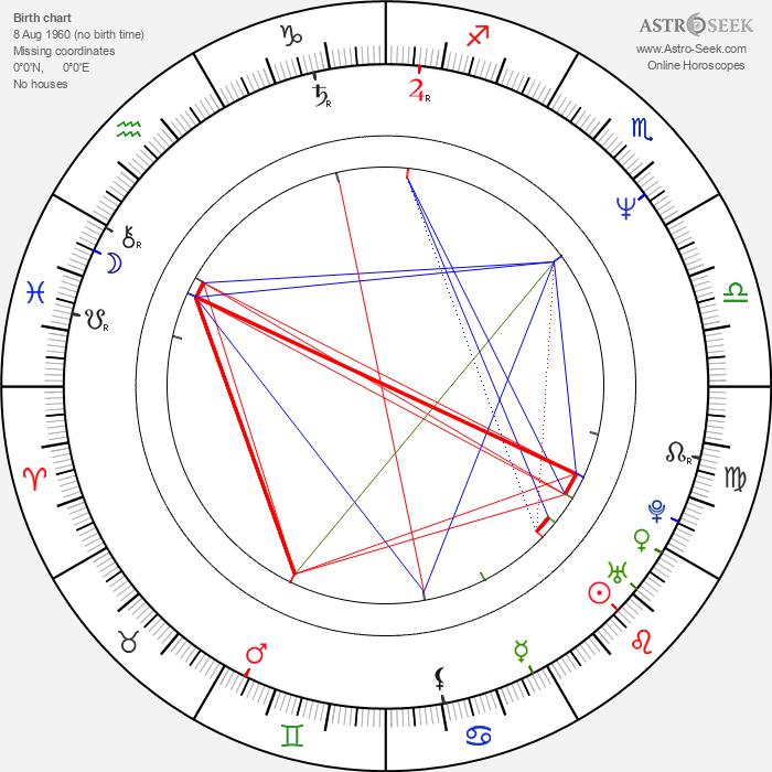 Bára Dlouhá - Astrology Natal Birth Chart