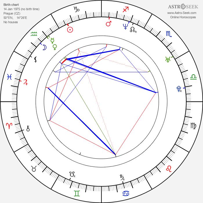 Bára Nesvadbová - Astrology Natal Birth Chart