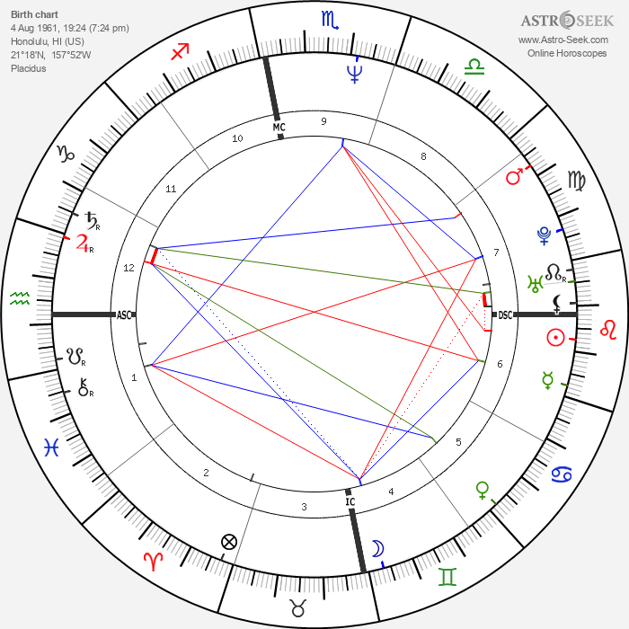 Barack Obama - Astrology Natal Birth Chart
