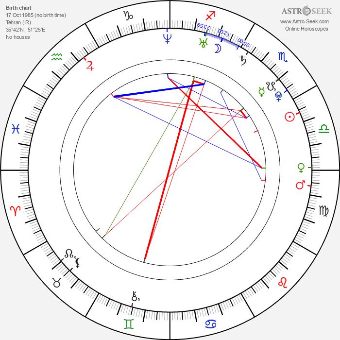 Baran Kosari - Astrology Natal Birth Chart