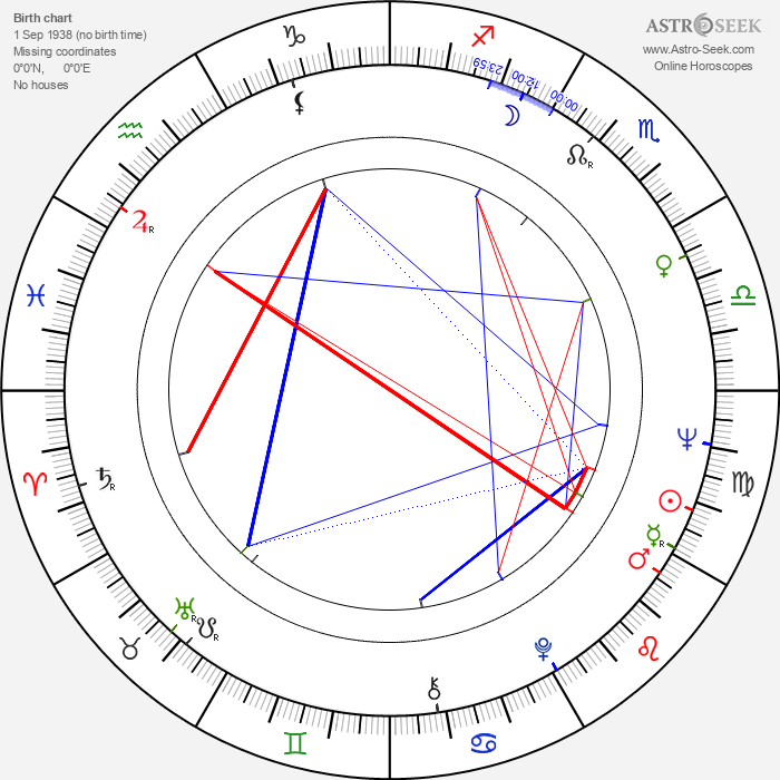 Baras Khalzanov - Astrology Natal Birth Chart