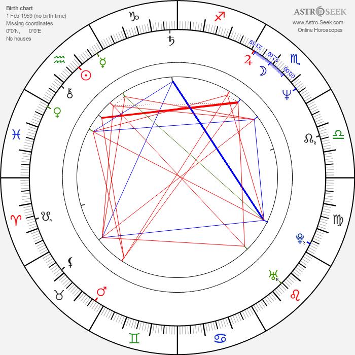 Barbara Auer - Astrology Natal Birth Chart