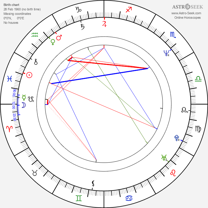 Barbara Babilińska - Astrology Natal Birth Chart