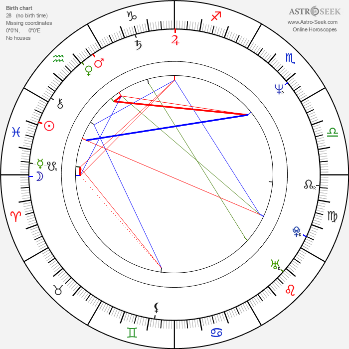 Barbara Babilińska - Astrology Natal Birth Chart