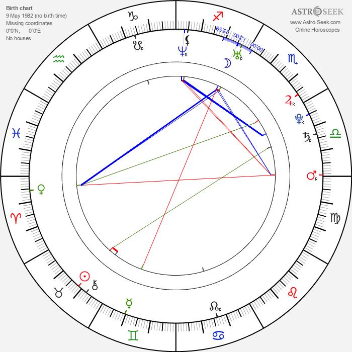 Barbara Cabrita - Astrology Natal Birth Chart