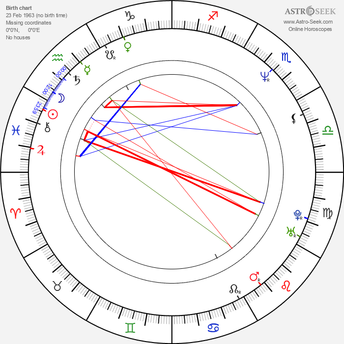 Barbara Dare - Astrology Natal Birth Chart
