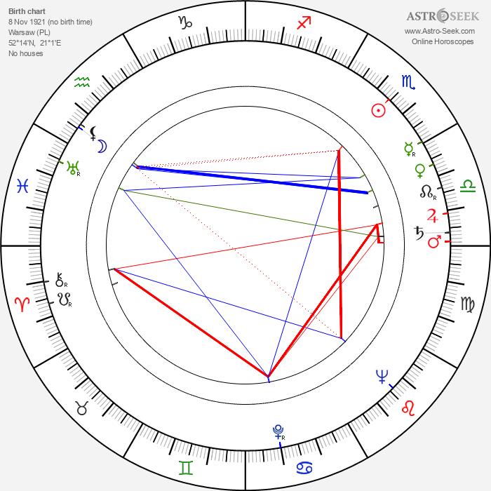 Barbara Drapińska - Astrology Natal Birth Chart