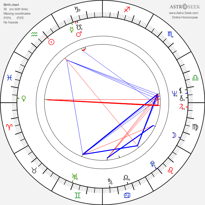 Barbara Eda-Young - Astrology Natal Birth Chart