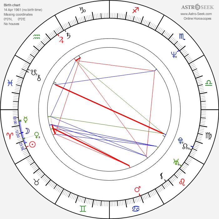 Barbara Enrichi - Astrology Natal Birth Chart