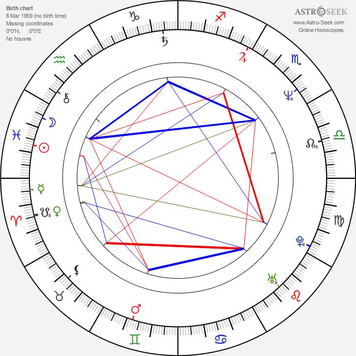 Barbara Eve Harris - Astrology Natal Birth Chart