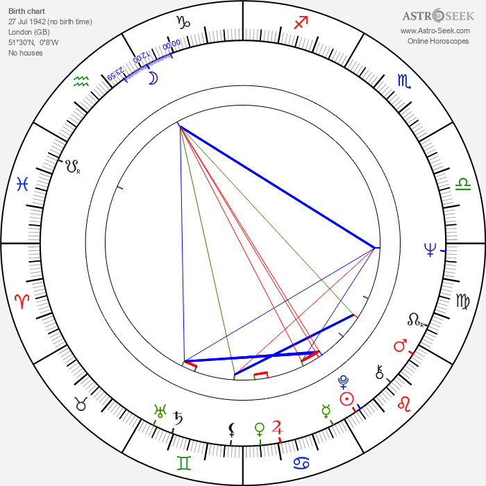 Barbara Ferris - Astrology Natal Birth Chart