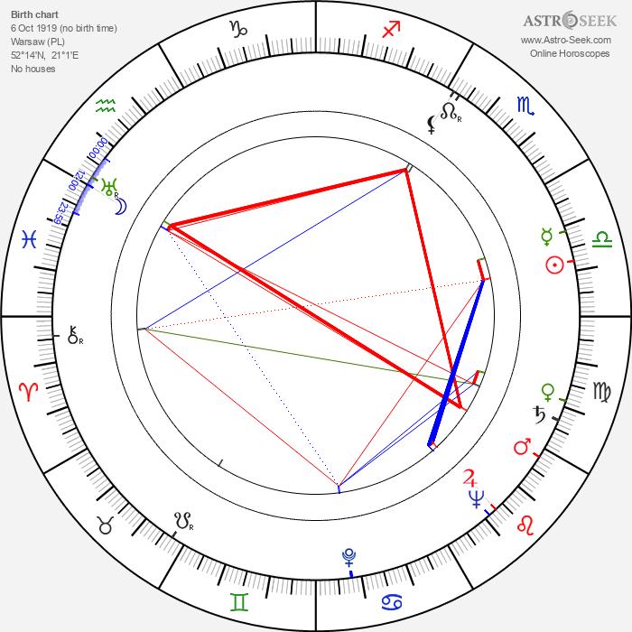Barbara Fijewska - Astrology Natal Birth Chart