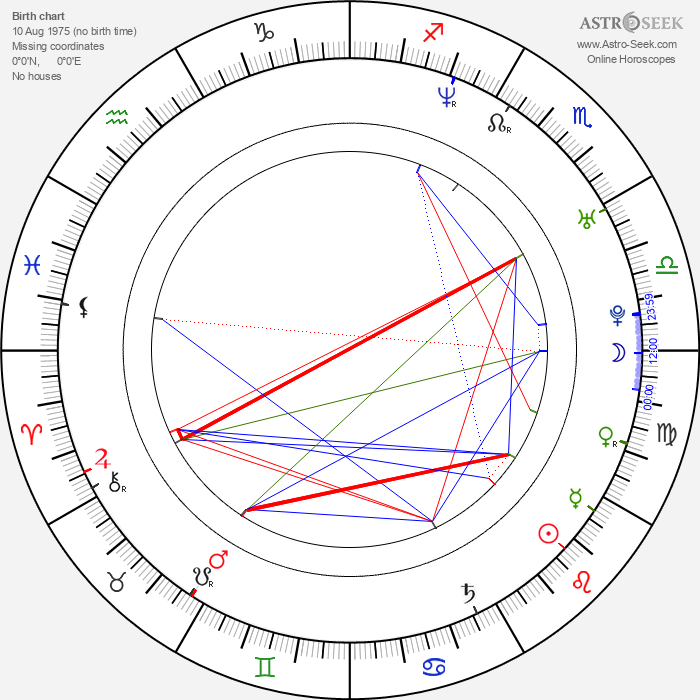 Barbara Kaluzna - Astrology Natal Birth Chart