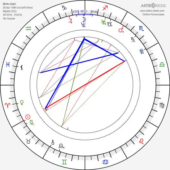 Bárbara Lennie - Astrology Natal Birth Chart