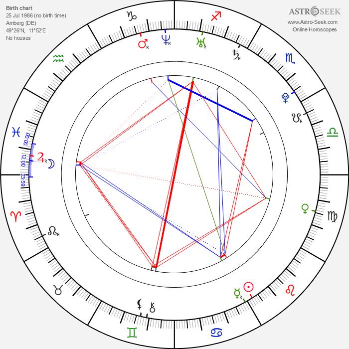 Barbara Meier - Astrology Natal Birth Chart
