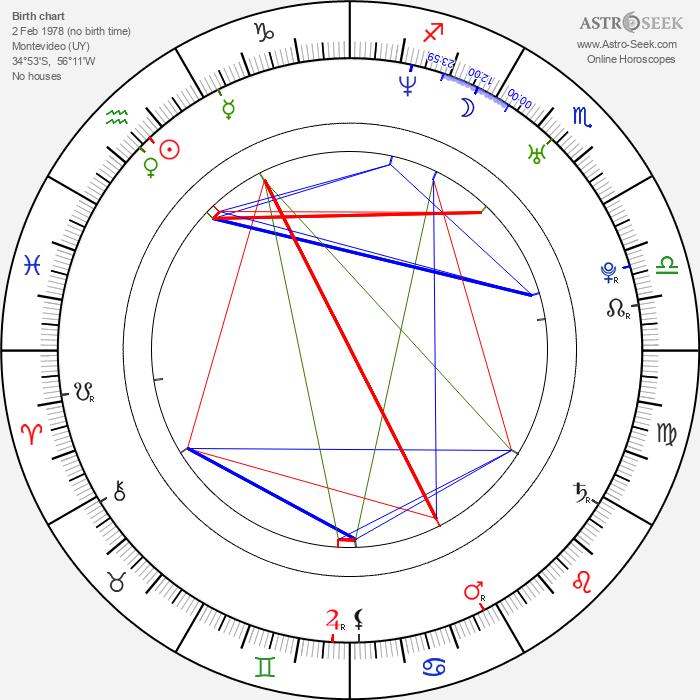 Bárbara Mori - Astrology Natal Birth Chart