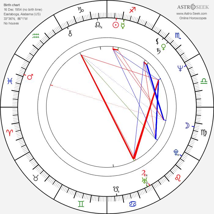 Barbara Moss - Astrology Natal Birth Chart