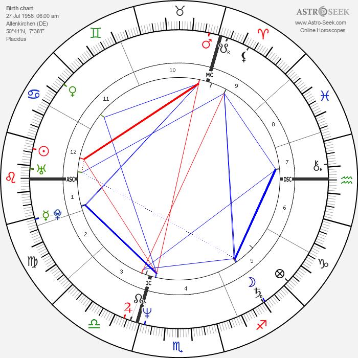 Barbara Rudnik - Astrology Natal Birth Chart