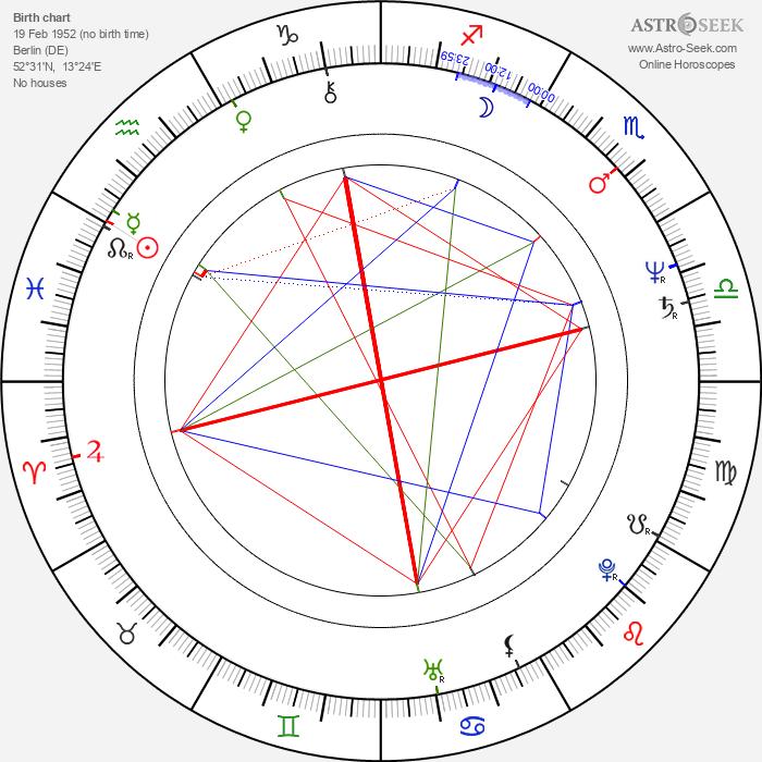 Barbara Schnitzler - Astrology Natal Birth Chart
