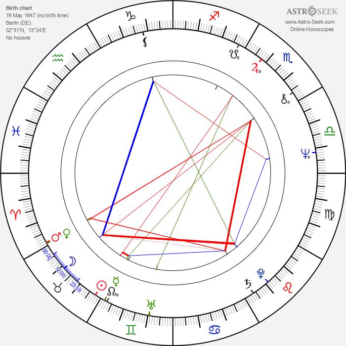 Barbara Schöne - Astrology Natal Birth Chart
