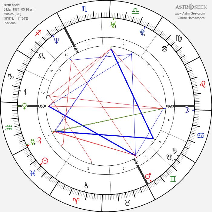 Barbara Schöneberger - Astrology Natal Birth Chart