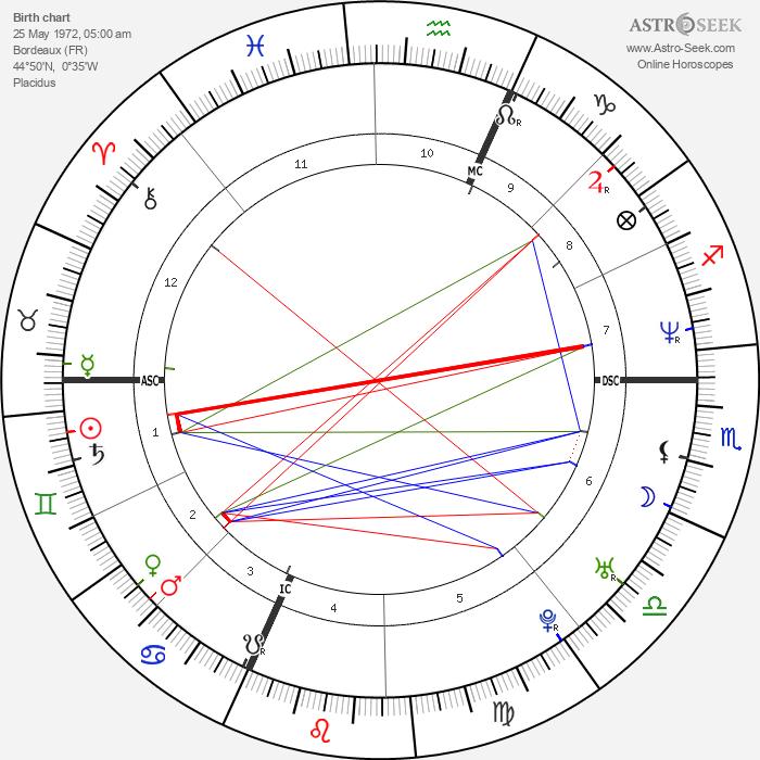 Barbara Schulz - Astrology Natal Birth Chart