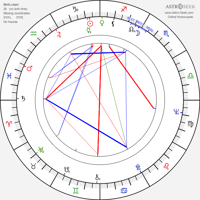 Barbara Steele - Astrology Natal Birth Chart
